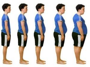 hipertenzija ir kūno svoris