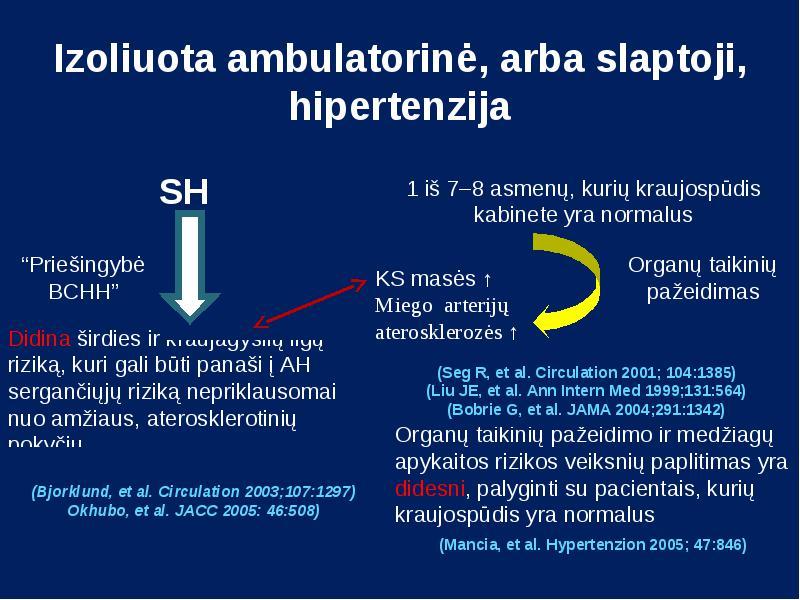 1 laipsnio hipertenzija 2 širdies ir kraujagyslių ligų rizika)