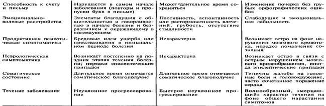 hipertenzijos gydymas ankstyvosiose stadijose)