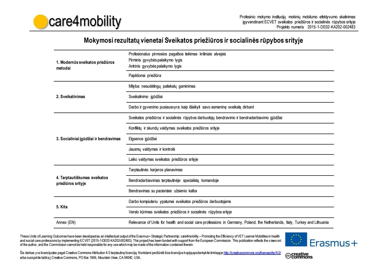 hipertenzijos medicininės priežiūros standartai