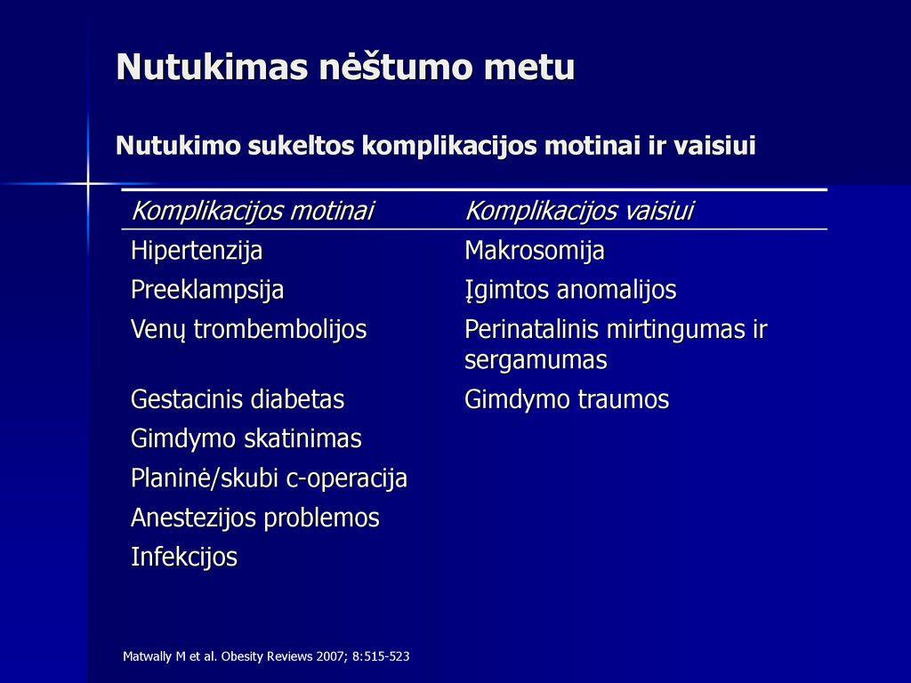 Ultragarsinė diagnostika