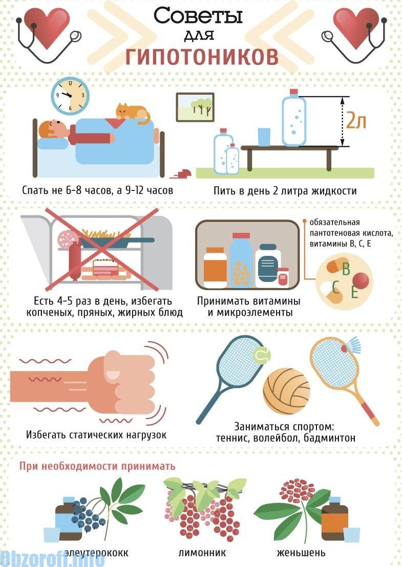 kokie maisto produktai neleidžiami sergant hipertenzija
