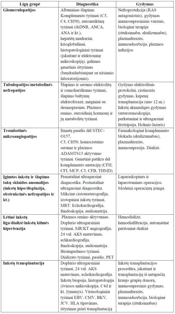 elektroforezė ir hipertenzija