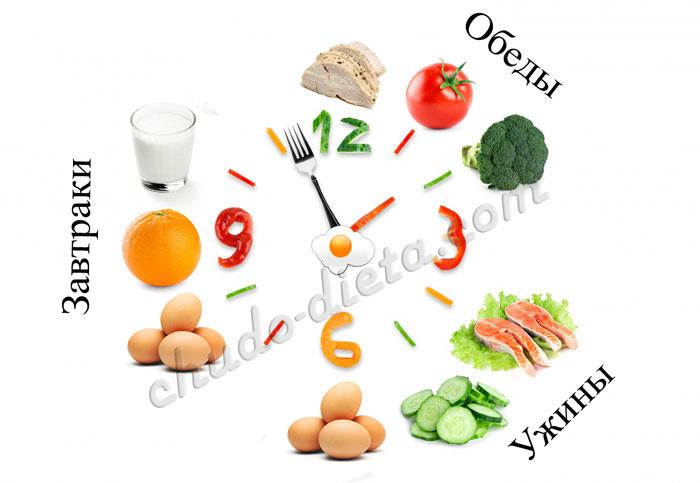 žalio maisto dietos hipertenzija apžvalgos