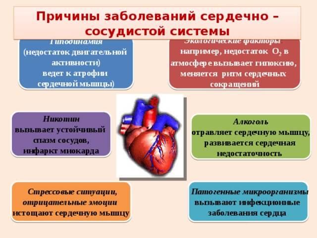 hipertenzija sukelia gydymą liaudies gynimo priemonėmis