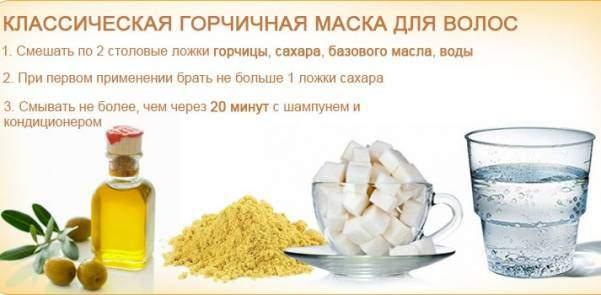 Garstyčių naudojimas ir nauda :: Garstyčių rūšys :: Receptų internetinis katalogas