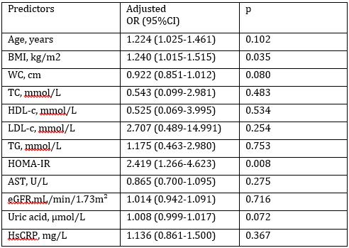 hipertenzija 3 laipsniai ir chi dieta hipertenzijai atkins