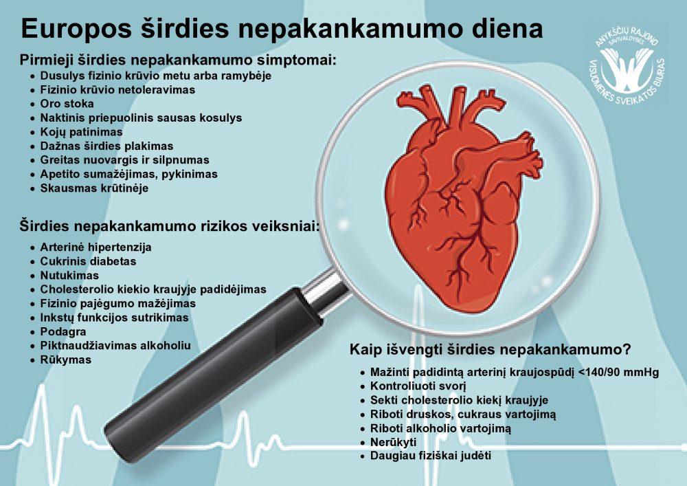 širdies kosulys su hipertenzija)