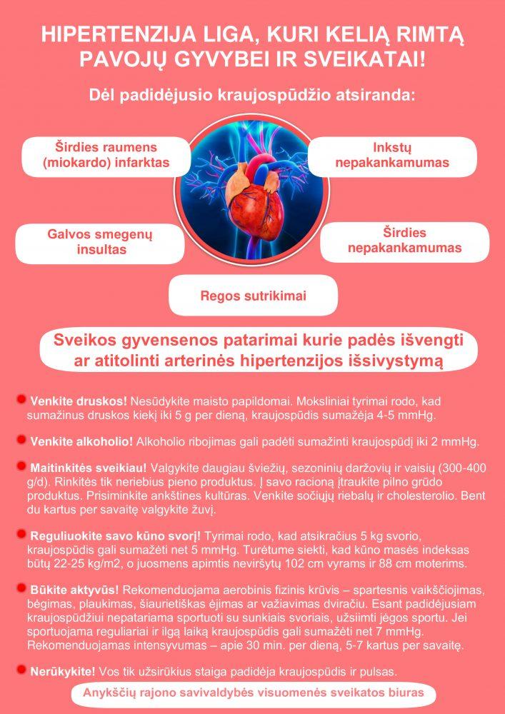 hipertenzijos poveikis širdžiai