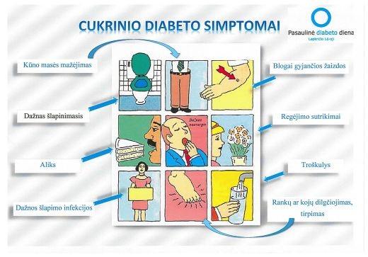 neįgalumas sergant cukriniu diabetu ir hipertenzija)