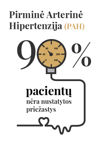 sergant hipertenzija, pulsas yra normalus)
