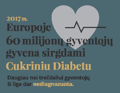 nuolatinis hipertenzija cukrinis diabetas)