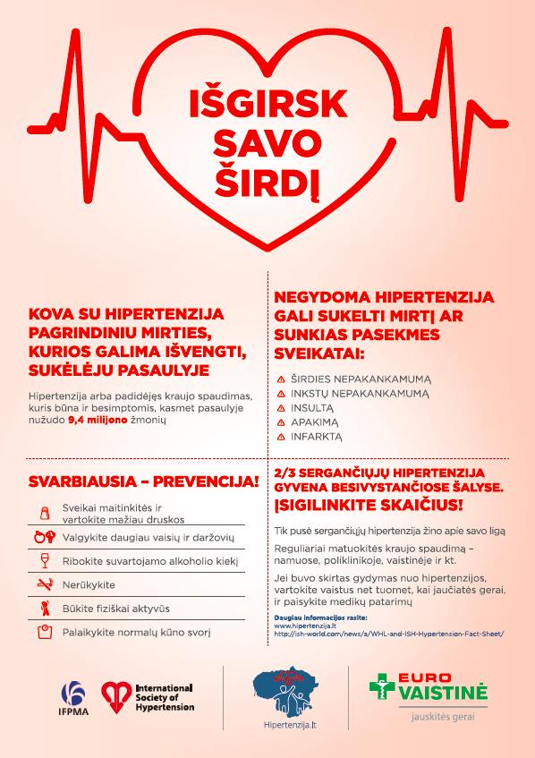 kiek žmonių gali gyventi su hipertenzija
