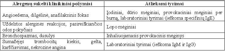 jodo hipertenzijos gydymo schema)