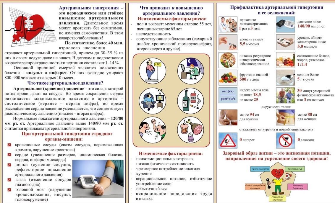 hipokinetinis hipertenzijos tipas