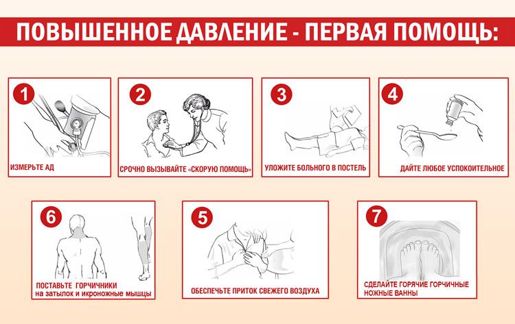 ką daryti su hipertenzijos priepuoliu)