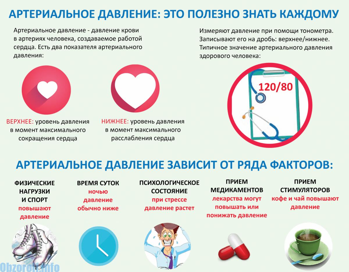 tinktūros nuo hipertenzijos)