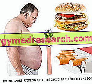 diuretikai nuo hipertenzijos ir širdies