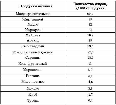Dietos lentelė Nr. 7 (ūminis nefritas)