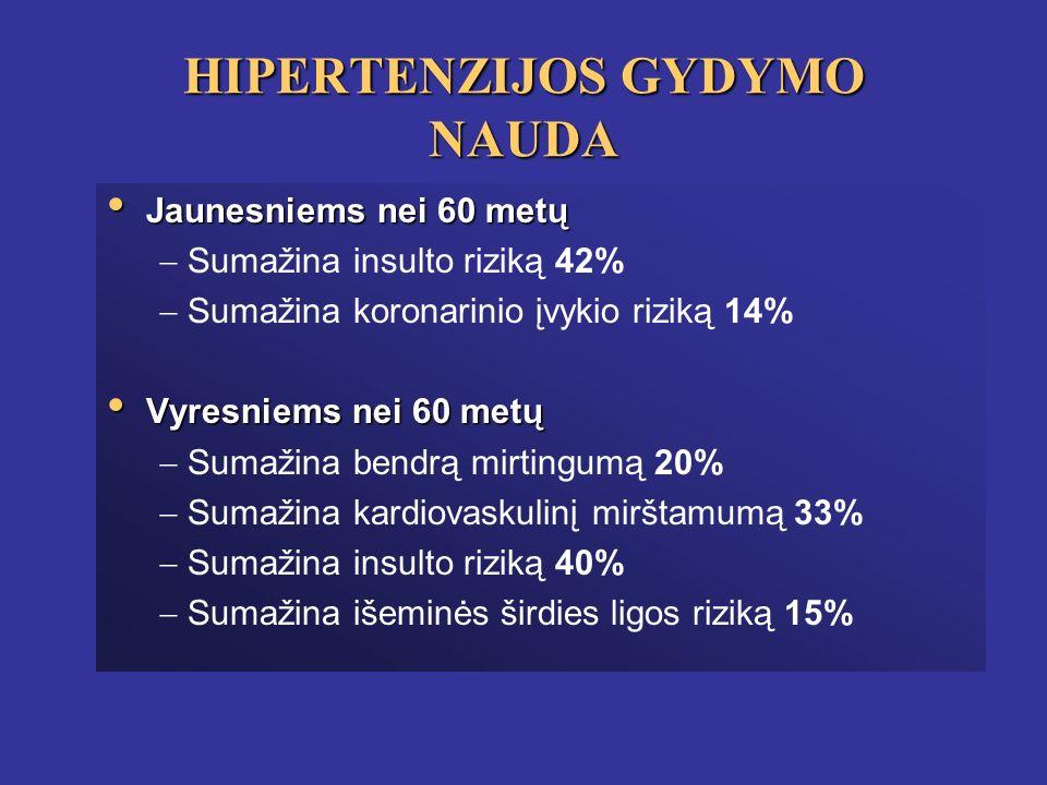 hipertenzijos gydymo etapai)