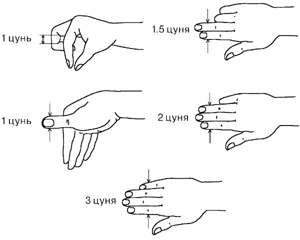 taškai ant rankų su hipertenzija