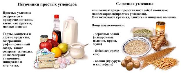 Mityba ir dieta hipertenzijai