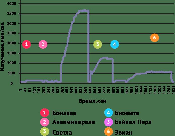 hipertenzija ir geriamo vandens kiekis)