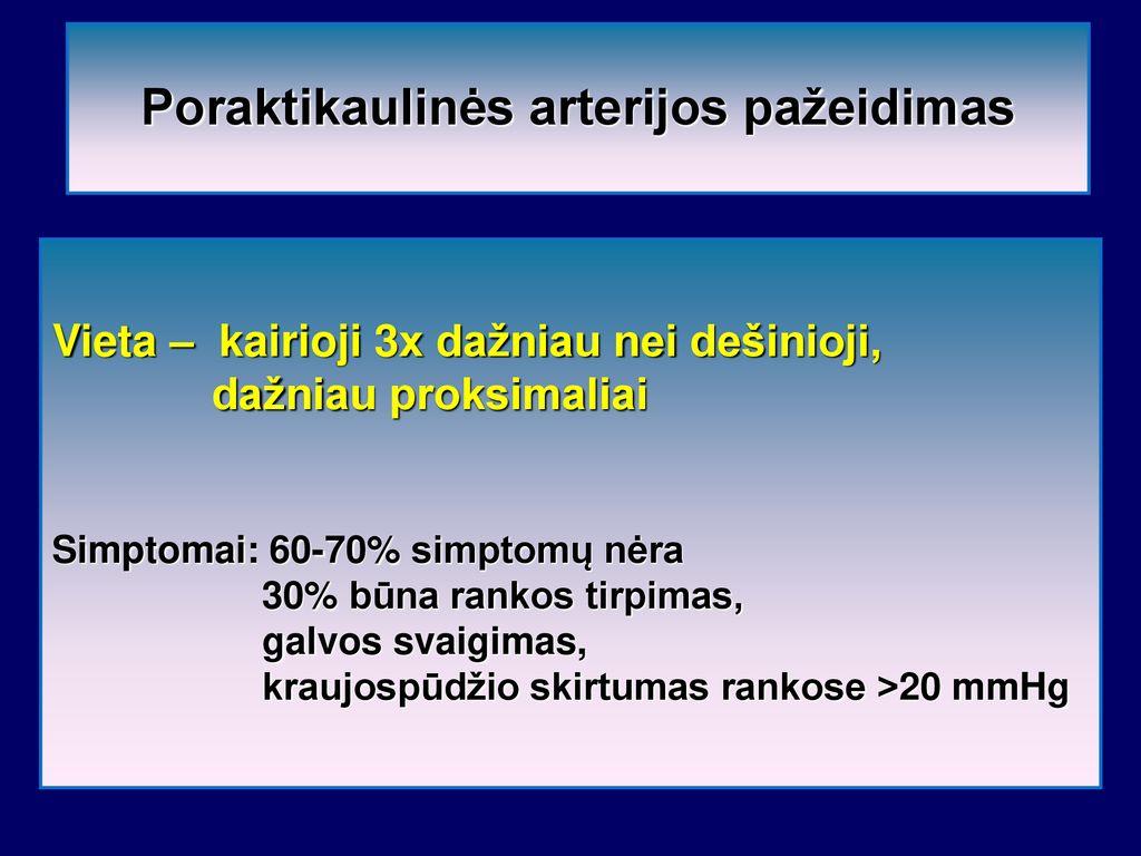 hipertenzija ir simptomai)