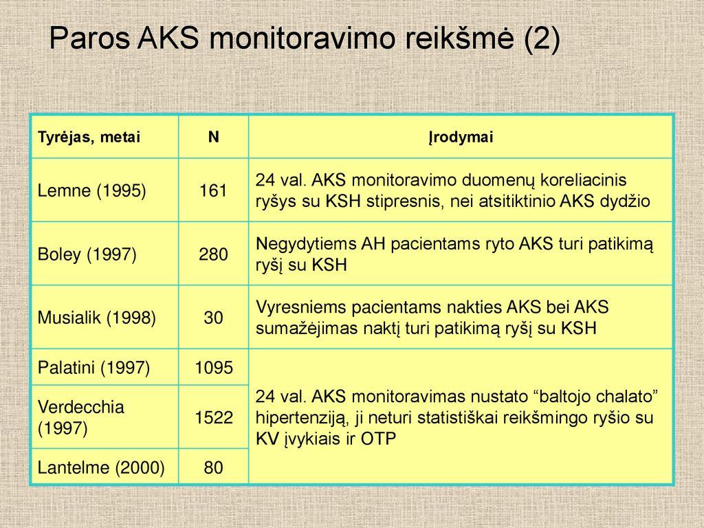 hipertenzija 2 arba 3 laipsniai)