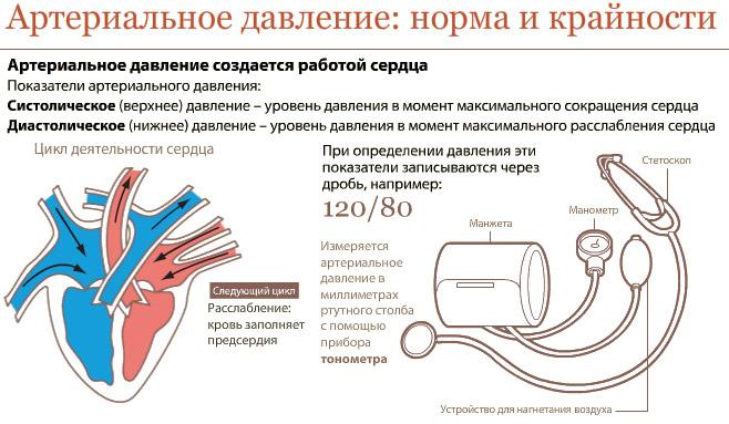 hipertenzija 2 laipsnių slėgis hipertenzija 3 laipsniai suteikia negalią
