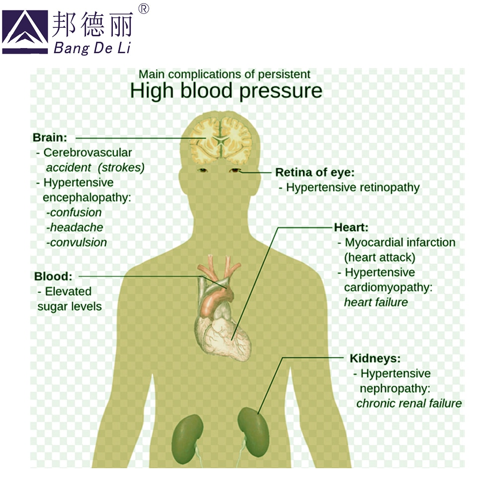 shiatsu ir hipertenzija