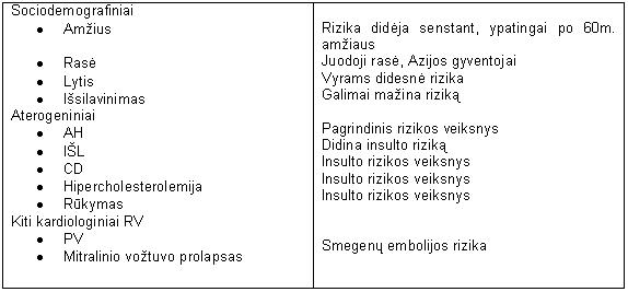 Antakalnio poliklinika