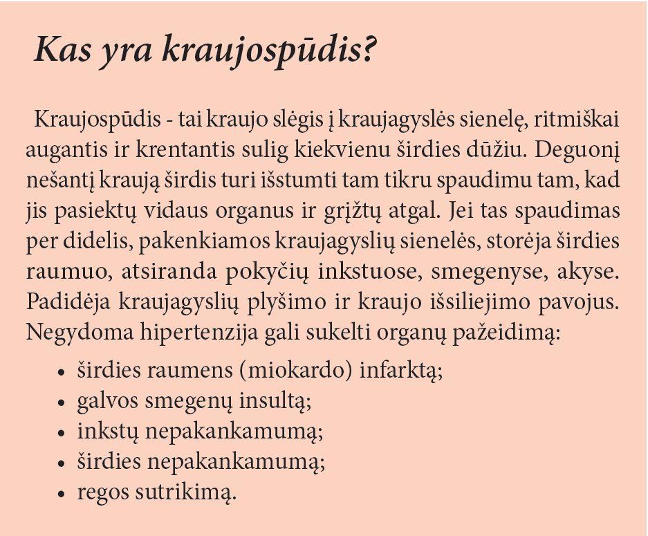 hipertenzija gali būti negydoma)