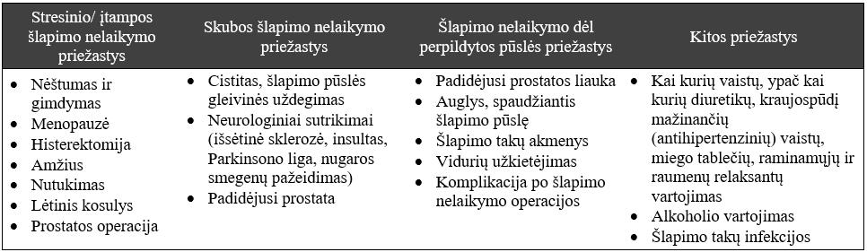 šlapimas su hipertenzija)