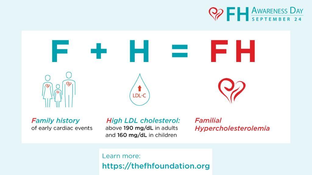 paveldima hipertenzija kaip gydyti)