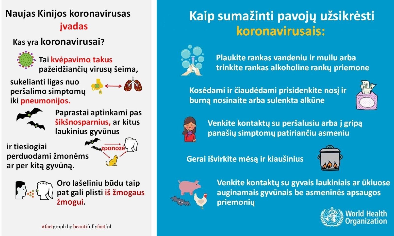 hipertenzija kokie yra simptomai)