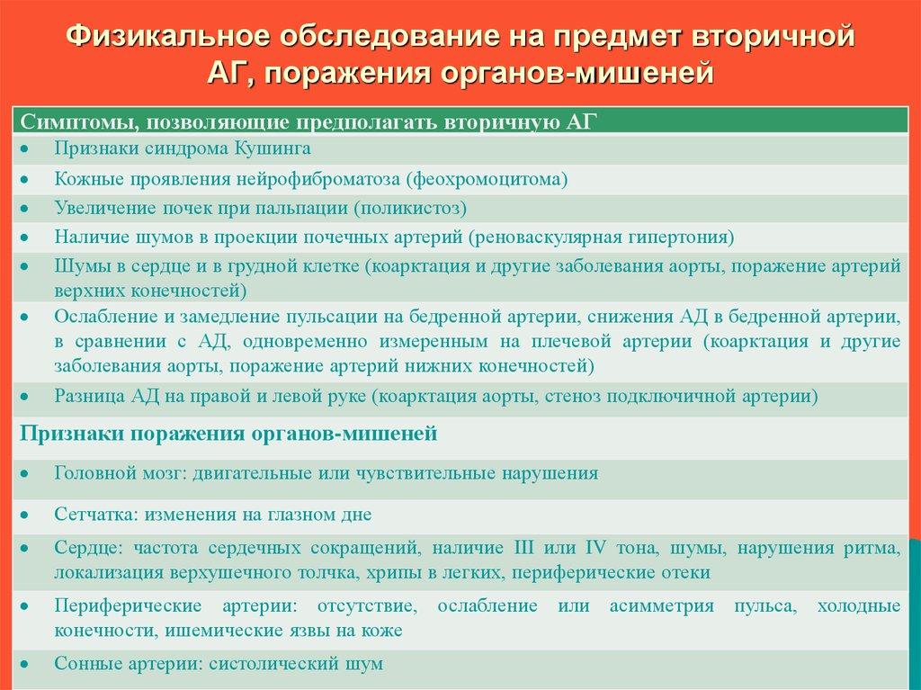 nustatyti hipertenzijos stadiją)