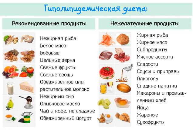 hipertenzija kokie maisto produktai