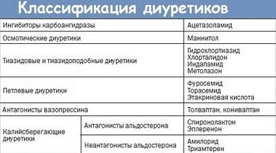 elecampane nuo hipertenzijos)