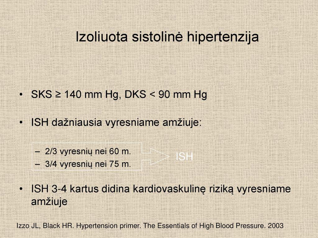 kas yra izoliuota hipertenzija