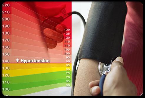 aerobika ir hipertenzija)