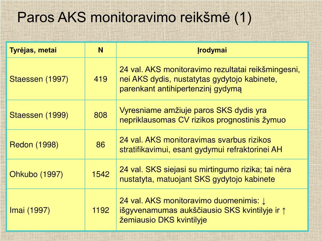 numatoma hipertenzija)