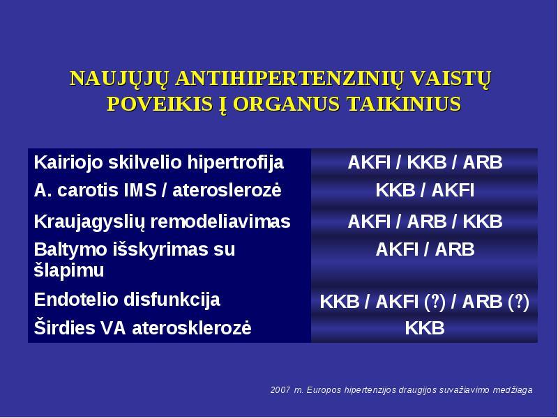 vaistas nuo hipertenzijos be šalutinio poveikio vyresnio amžiaus žmonėms)