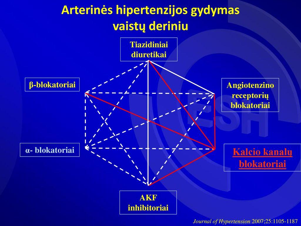 Naujosios kartos beta adrenoreceptorių blokatoriai hipertenzijai gydyti | eagles.lt