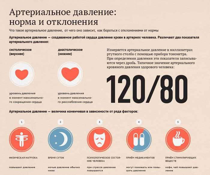 hipertenzijos prevencija liaudies)