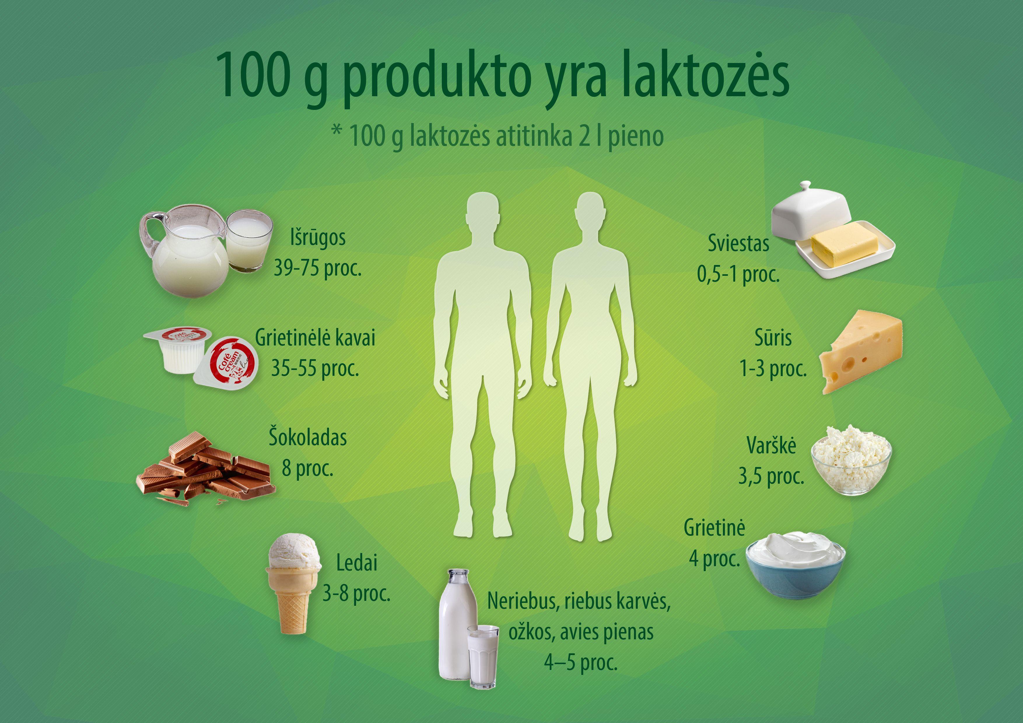 vaistai nuo hipertenzijos be laktozės