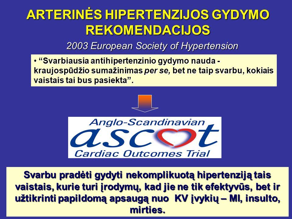 meteorologinės priklausomybės nuo hipertenzijos gydymas perskaityta hipertenzijos keršto knyga