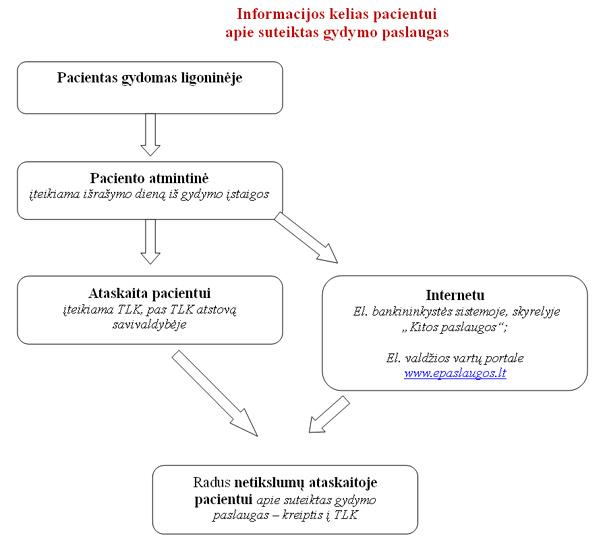 kompleksinis hipertenzijos gydymas sergant cukriniu diabetu)