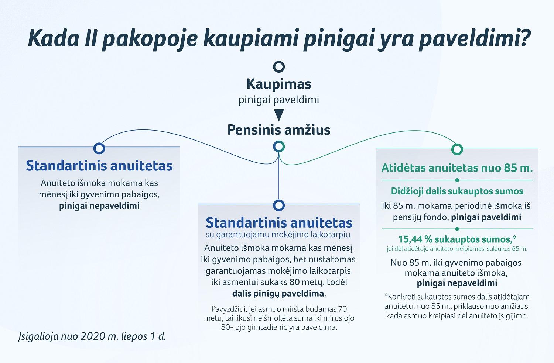 NETEKTO darbingumo (invalidumo) pensija | eagles.lt