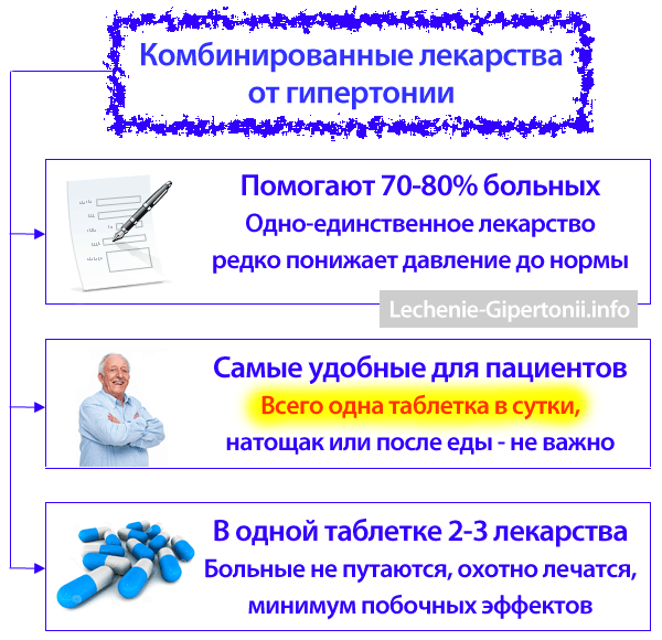 hipertenzijos šifras)